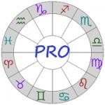 Astrological Charts Pro 9.0.6 APK
